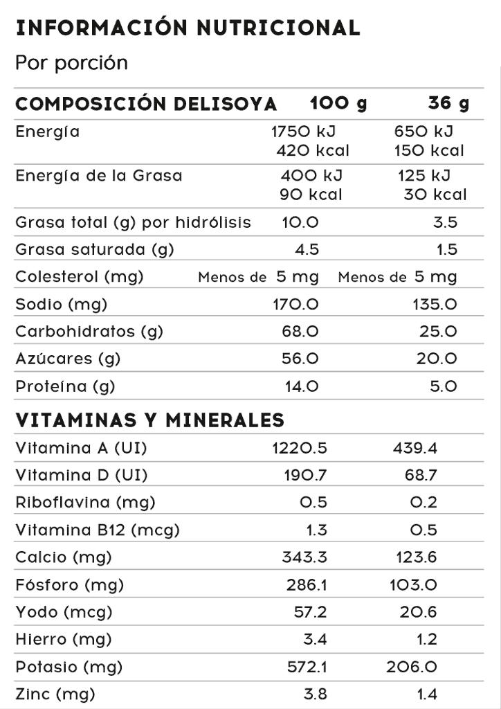 Información Nutricional Delisoy Chocolate
