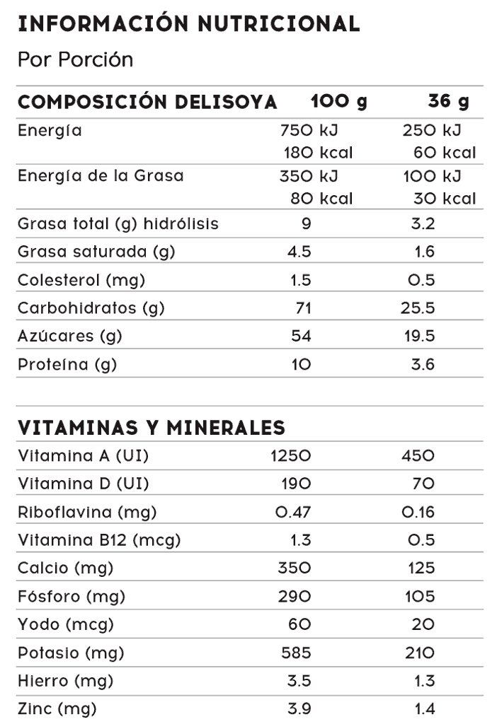 Información Nutricional Delisoy Crema y Galletas