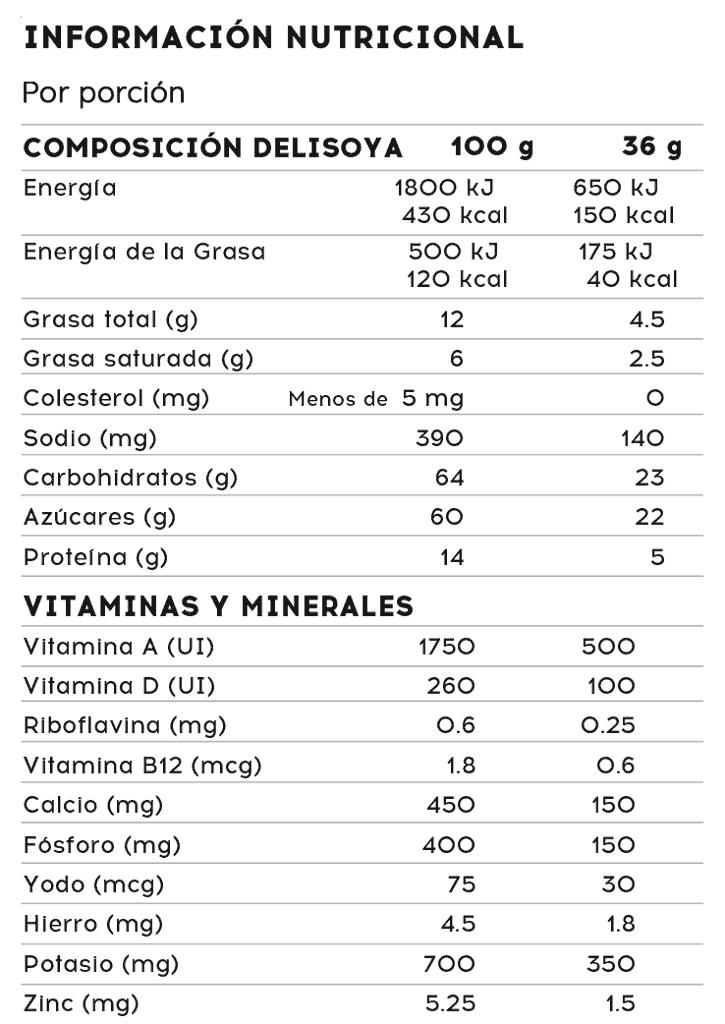 Información Nutricional Delisoy Fresa